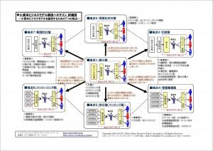 bm7-22_b1-300x212