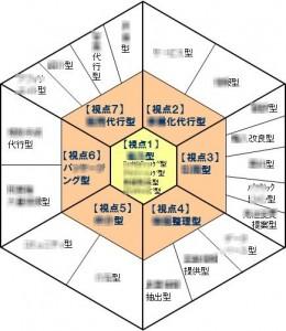 bm7-22_hexagon_b-260x300